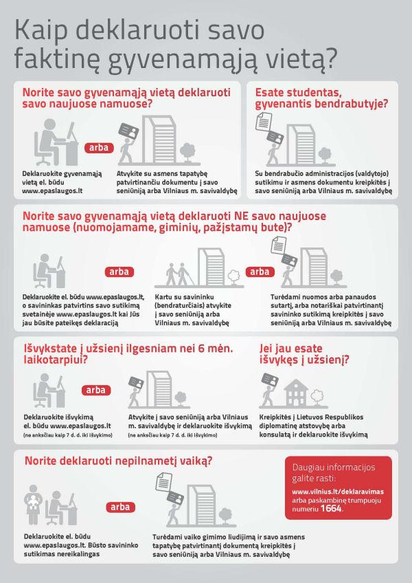 deklaravimas A4